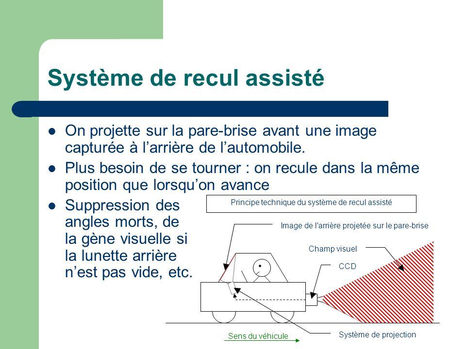 Système de recul assisté On projette sur la pare-brise avant une image capturée à larrière de lautomobile. Plus besoin de se tourner : on recule dans