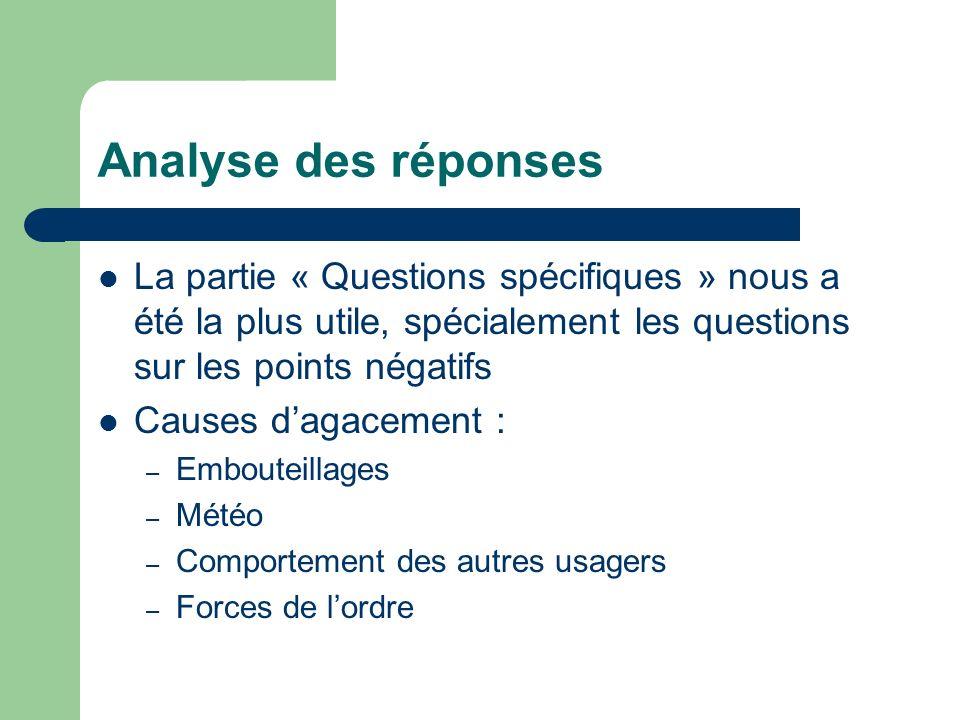 Analyse des réponses La partie « Questions spécifiques » nous a été la plus utile, spécialement les questions sur les points négatifs Causes dagacemen
