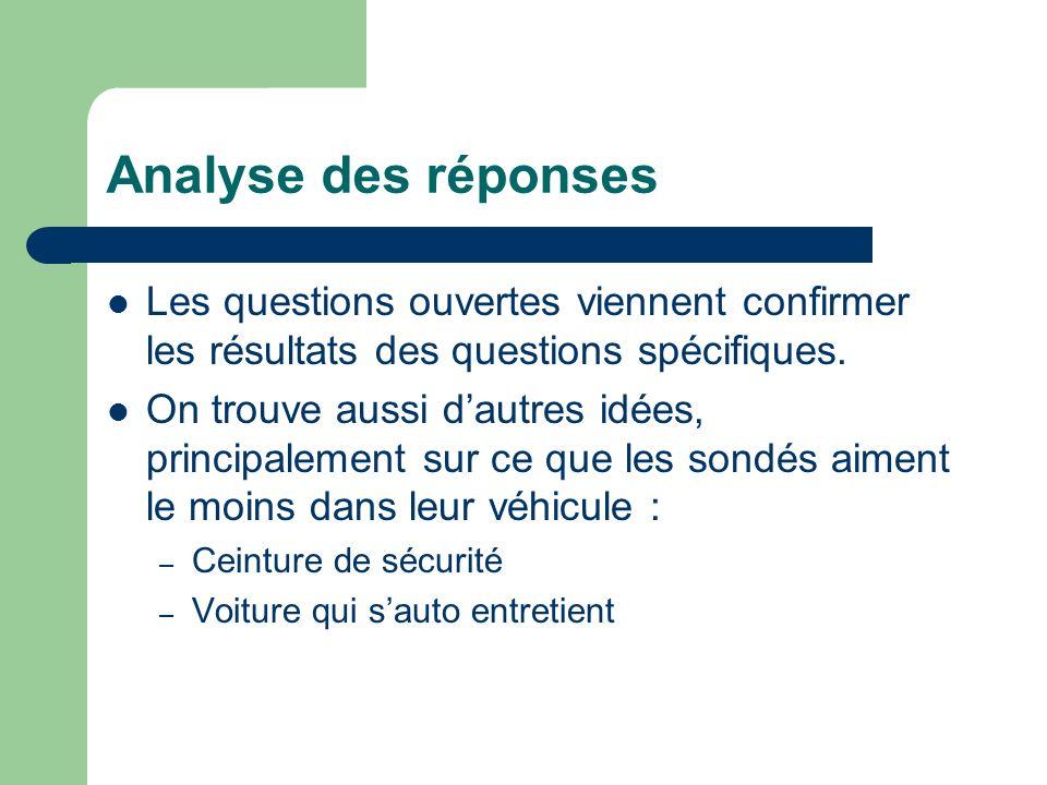 Analyse des réponses Les questions ouvertes viennent confirmer les résultats des questions spécifiques. On trouve aussi dautres idées, principalement
