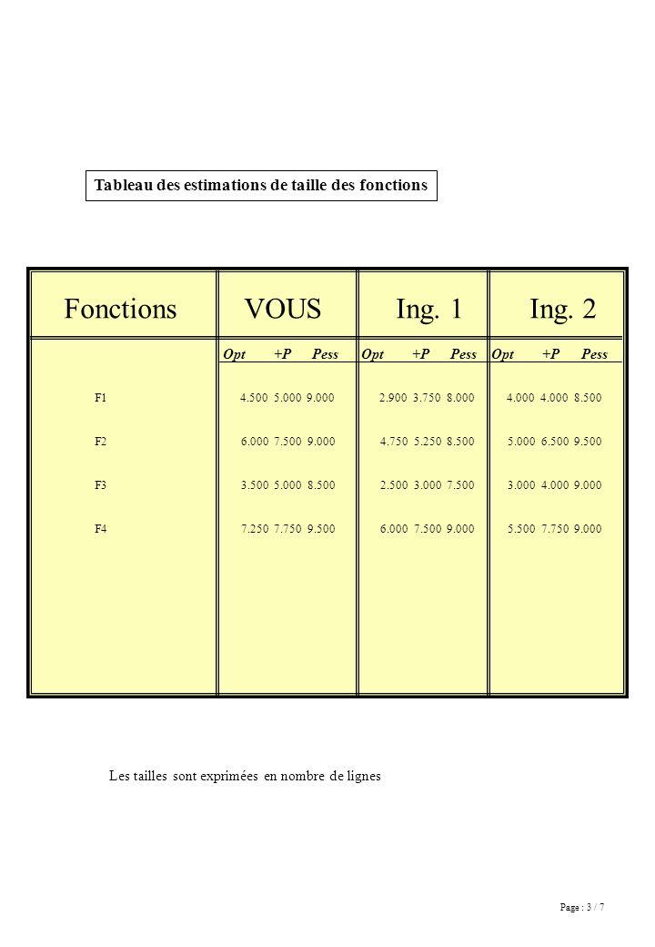Page : 4 / 7 WBS type pour la présentation des devis d engagement II.