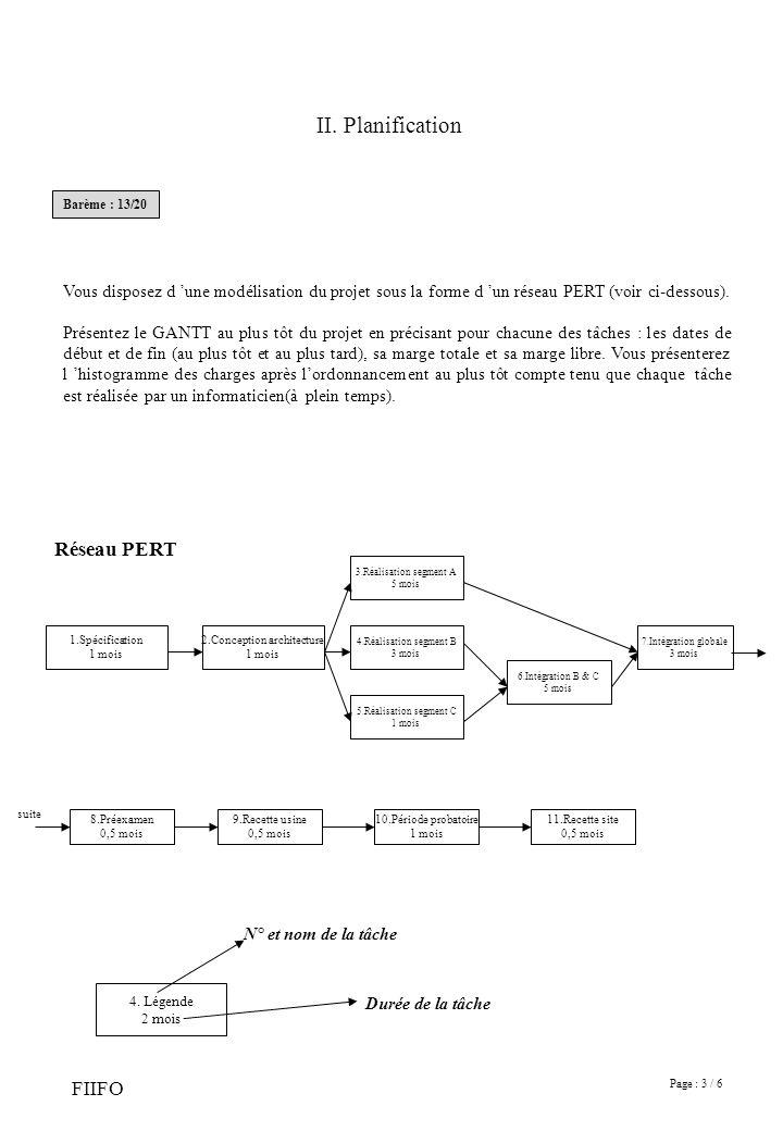 Page : 4 / 6 FIIFO Le GANTT (au plus tôt) que vous avez réalisé a été choisi comme planning de référence pour le projet.