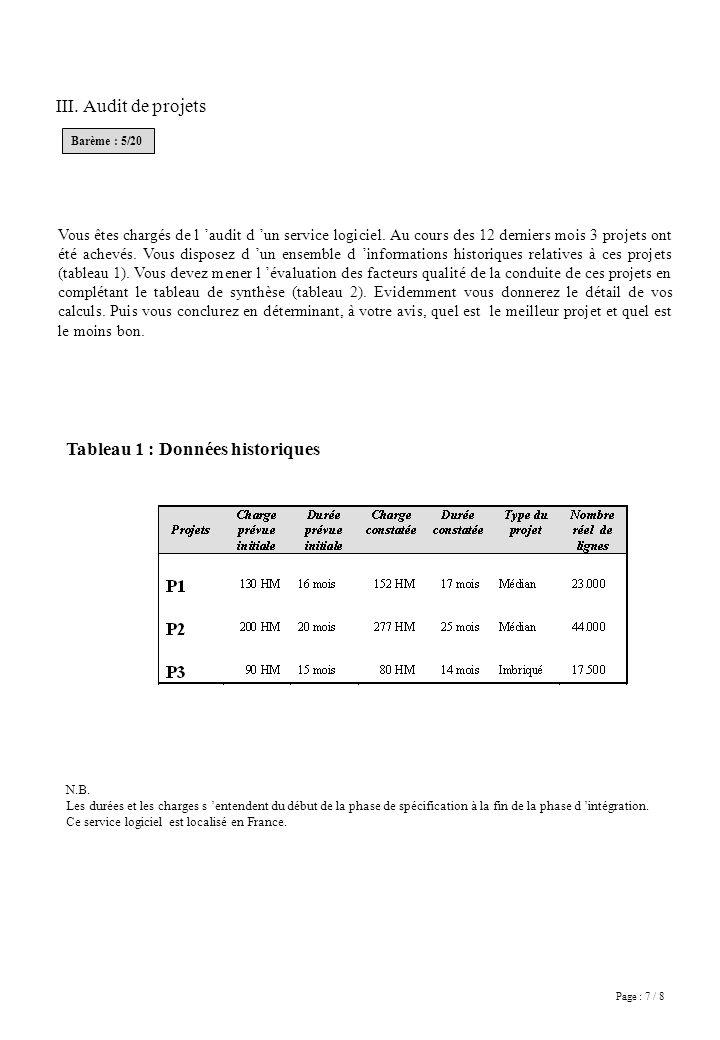 Page : 8 / 8 Tableau 2 : Tableau de synthèse de l audit Pour les quatre premières lignes donnez un classement pour les deux dernières cochez les cases