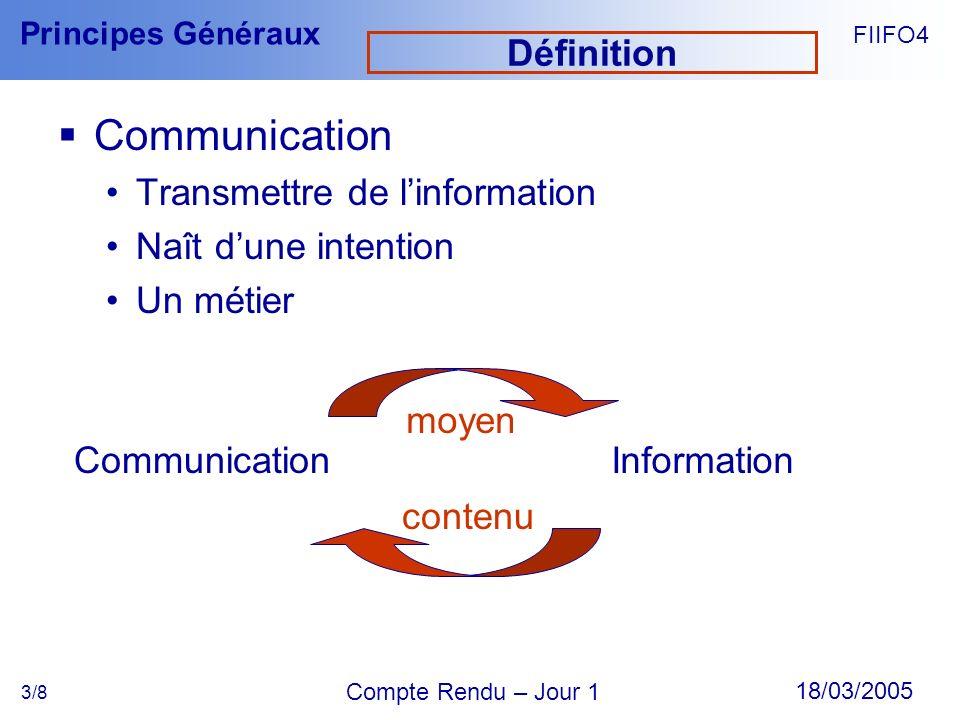 FIIFO4 18/03/2005 Compte Rendu – Jour 1 Principes Généraux 3/8 Définition Communication Transmettre de linformation Naît dune intention Un métier Comm