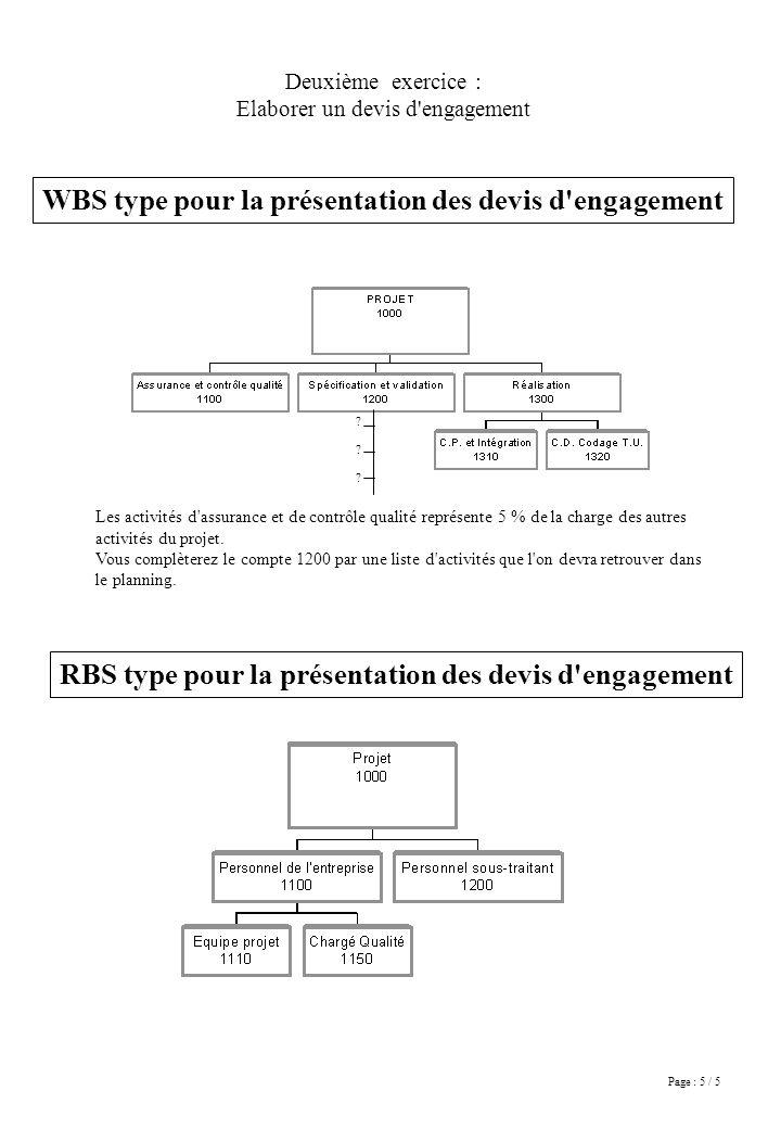 Page : 5 / 5 Deuxième exercice : Elaborer un devis d engagement WBS type pour la présentation des devis d engagement RBS type pour la présentation des devis d engagement Les activités d assurance et de contrôle qualité représente 5 % de la charge des autres activités du projet.