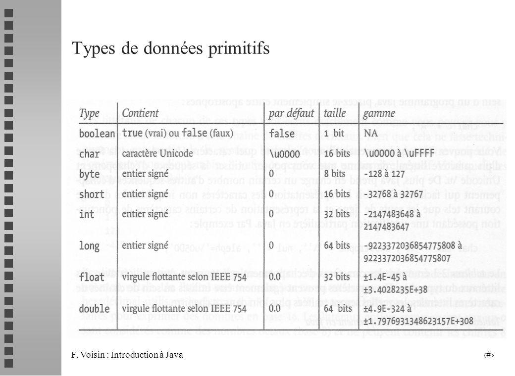 F. Voisin : Introduction à Java 14 Types de données primitifs