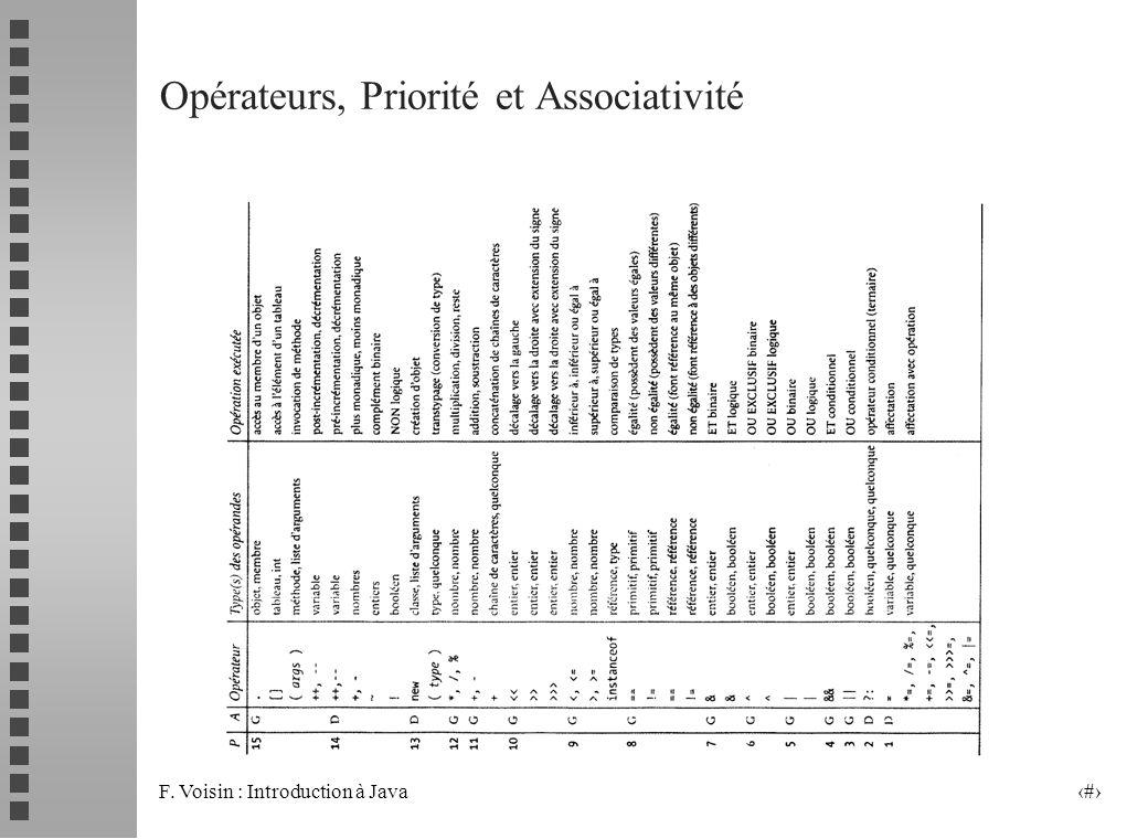 F. Voisin : Introduction à Java 23 Opérateurs, Priorité et Associativité