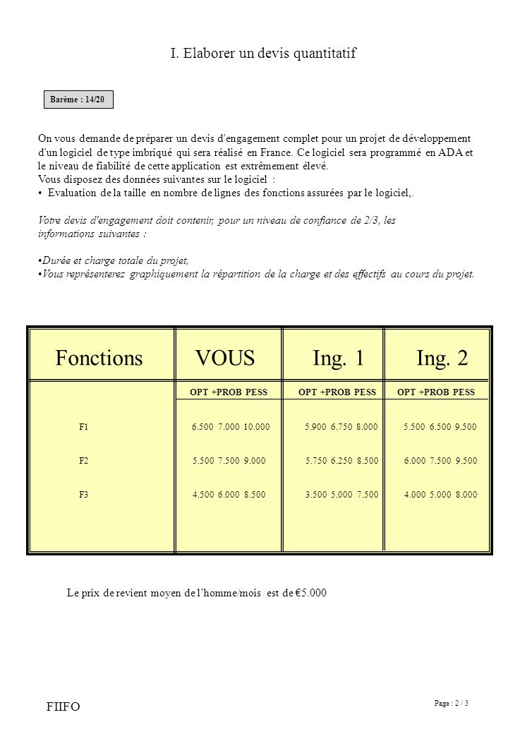 Page : 2 / 3 FIIFO Fonctions VOUS Ing. 1 Ing.
