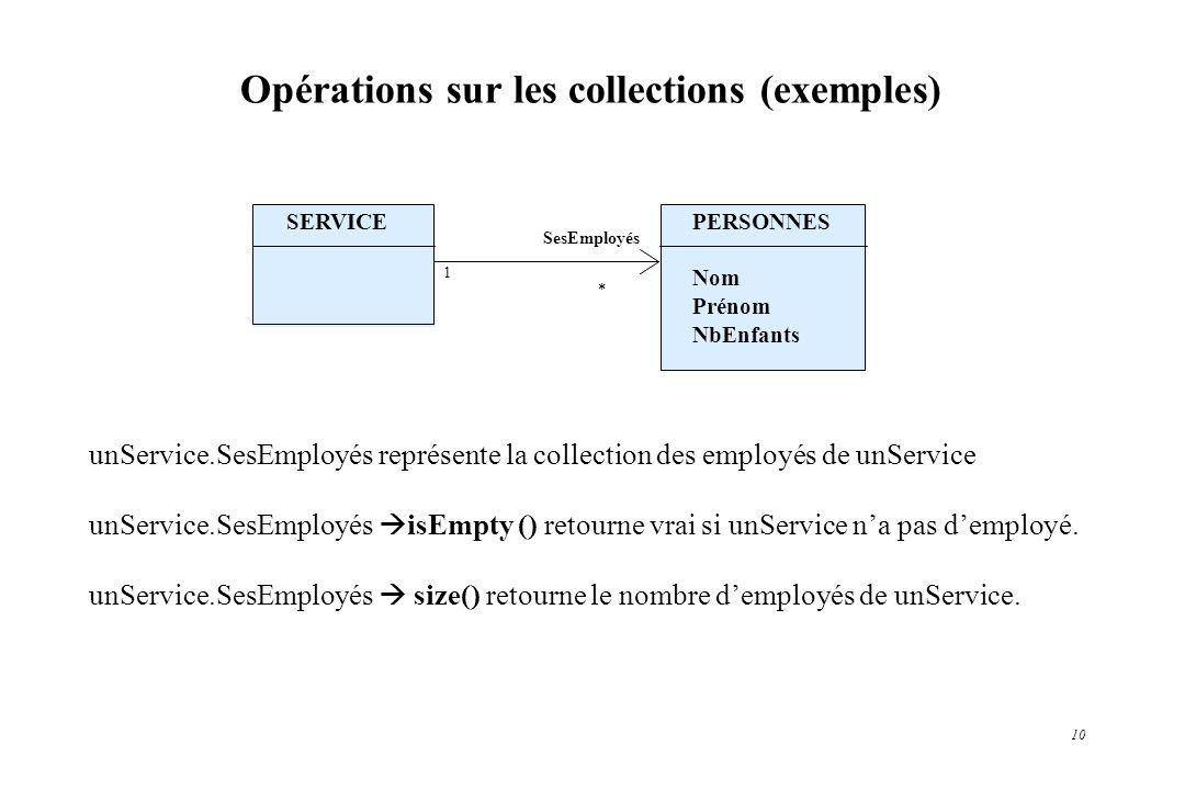 10 Opérations sur les collections (exemples) unService.SesEmployés représente la collection des employés de unService unService.SesEmployés isEmpty ()