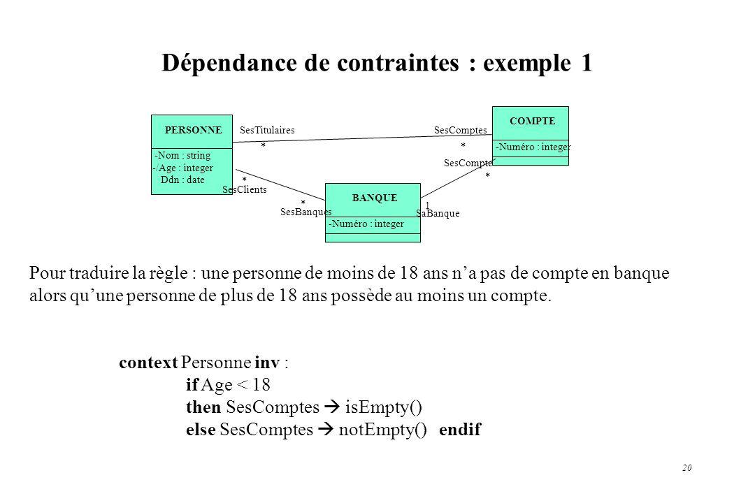 20 Dépendance de contraintes : exemple 1 Pour traduire la règle : une personne de moins de 18 ans na pas de compte en banque alors quune personne de p