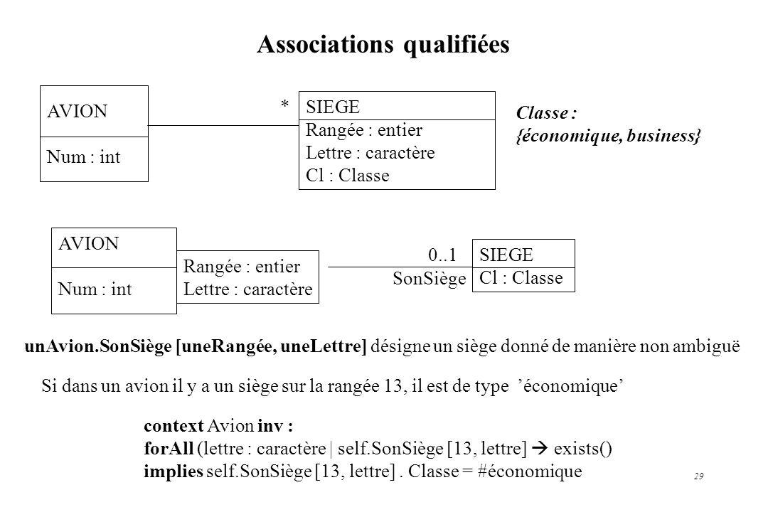29 Associations qualifiées AVION Num : int * SIEGE Rangée : entier Lettre : caractère Cl : Classe unAvion.SonSiège [uneRangée, uneLettre] désigne un s