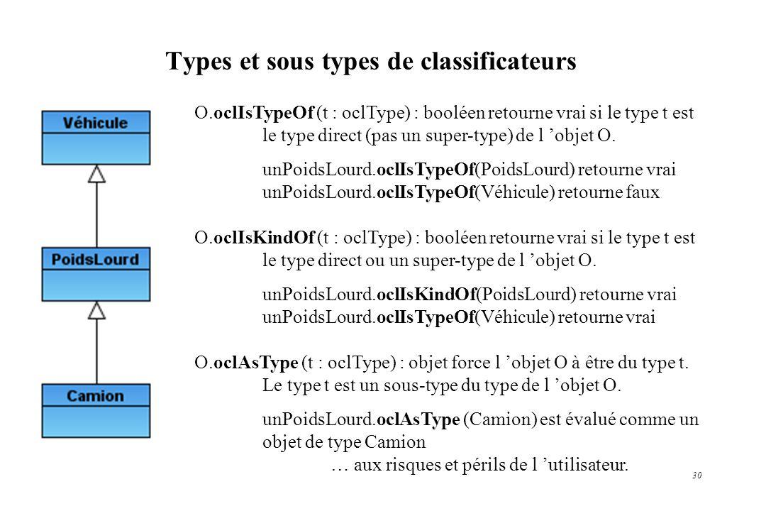 30 Types et sous types de classificateurs O.oclIsTypeOf (t : oclType) : booléen retourne vrai si le type t est le type direct (pas un super-type) de l