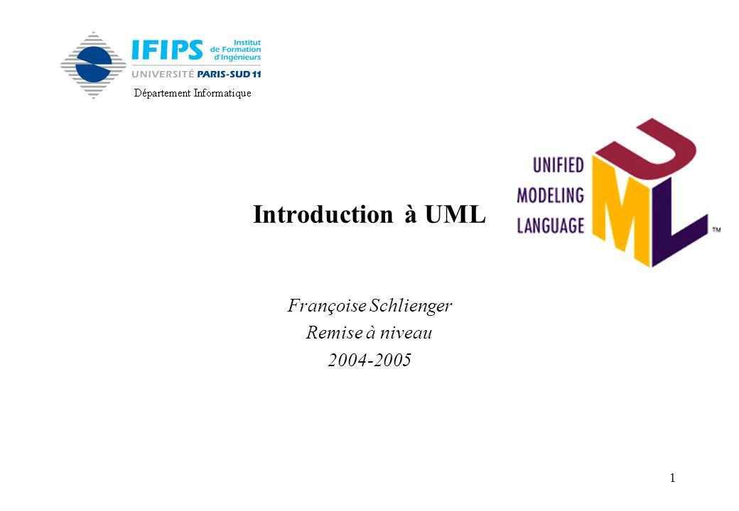 1 Introduction à UML Françoise Schlienger Remise à niveau 2004-2005