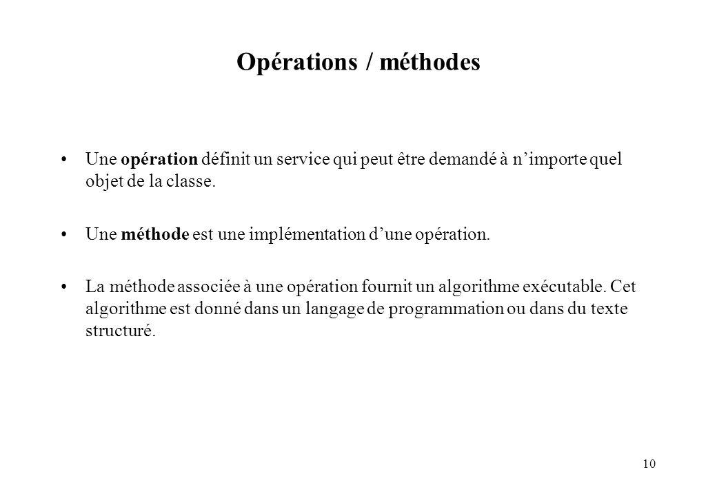 10 Opérations / méthodes Une opération définit un service qui peut être demandé à nimporte quel objet de la classe. Une méthode est une implémentation