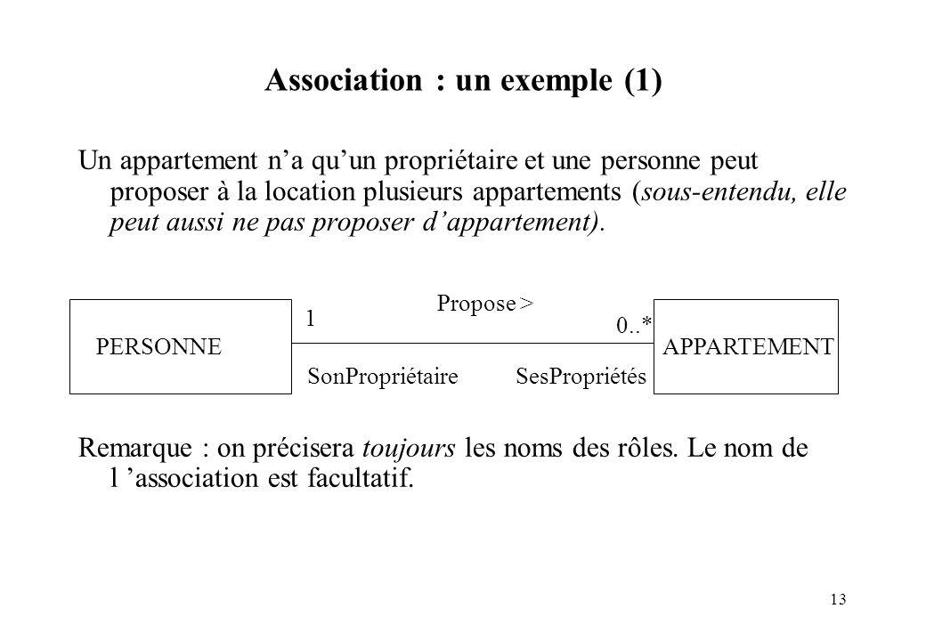 13 Association : un exemple (1) Un appartement na quun propriétaire et une personne peut proposer à la location plusieurs appartements (sous-entendu,