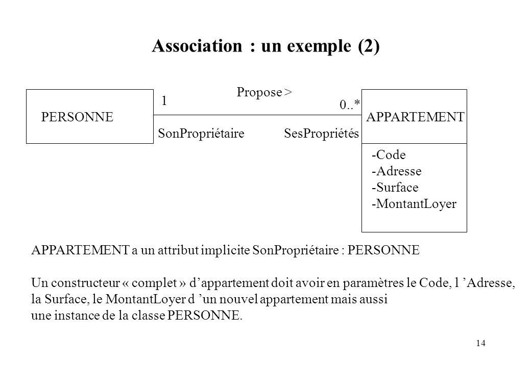 14 Association : un exemple (2) PERSONNEAPPARTEMENT Propose > 1 0..* SonPropriétaire SesPropriétés -Code -Adresse -Surface -MontantLoyer APPARTEMENT a