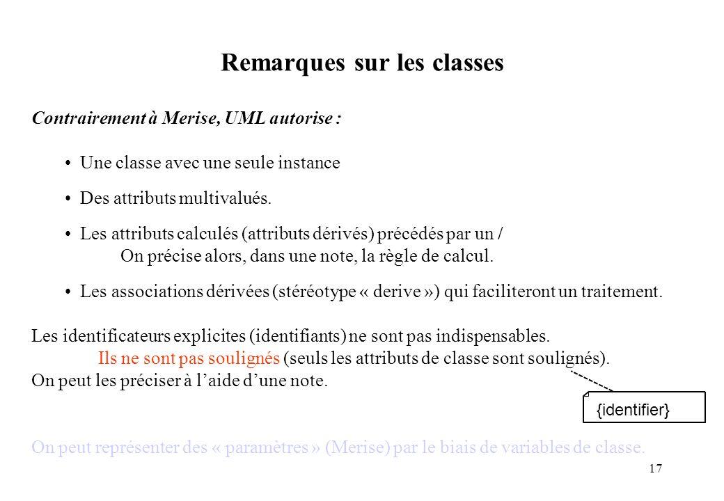 17 Contrairement à Merise, UML autorise : Une classe avec une seule instance Des attributs multivalués. Les attributs calculés (attributs dérivés) pré
