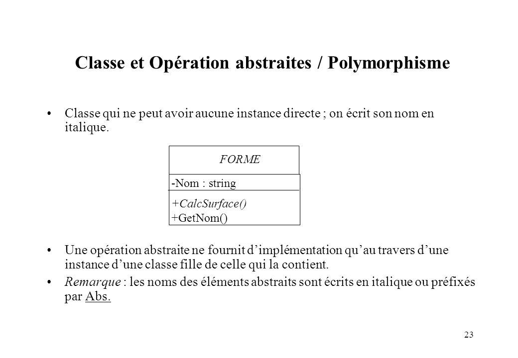 23 Classe et Opération abstraites / Polymorphisme Classe qui ne peut avoir aucune instance directe ; on écrit son nom en italique. Une opération abstr