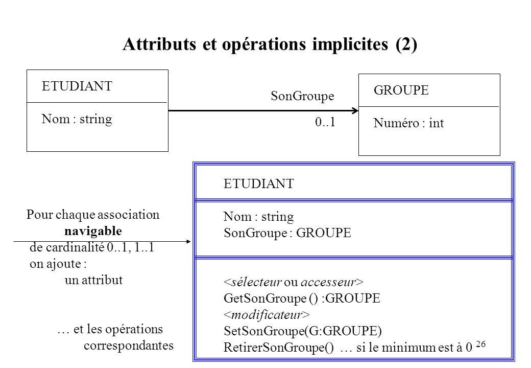 26 Attributs et opérations implicites (2) ETUDIANT Nom : string ETUDIANT Nom : string SonGroupe : GROUPE GetSonGroupe () :GROUPE SetSonGroupe(G:GROUPE