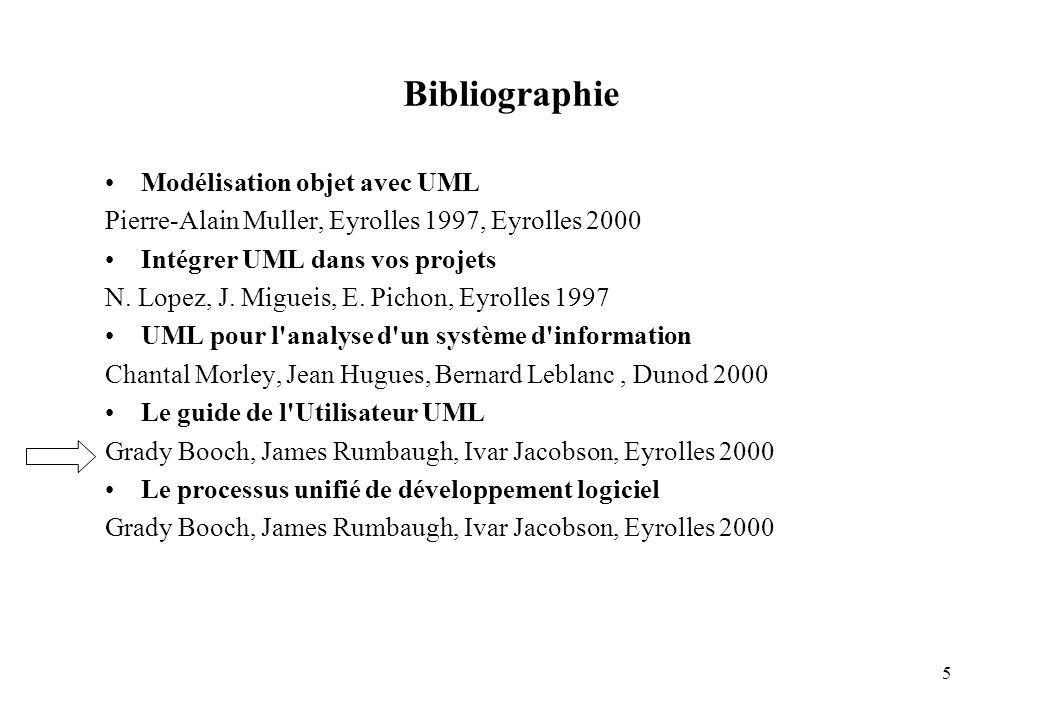 5 Bibliographie Modélisation objet avec UML Pierre-Alain Muller, Eyrolles 1997, Eyrolles 2000 Intégrer UML dans vos projets N. Lopez, J. Migueis, E. P