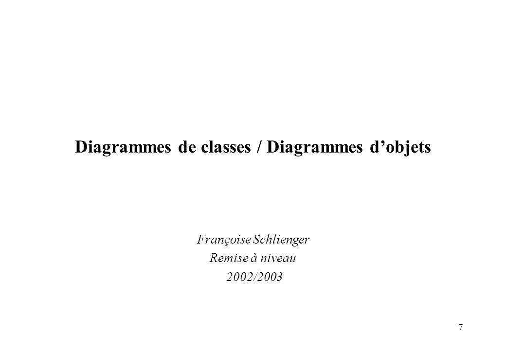 7 Diagrammes de classes / Diagrammes dobjets Françoise Schlienger Remise à niveau 2002/2003
