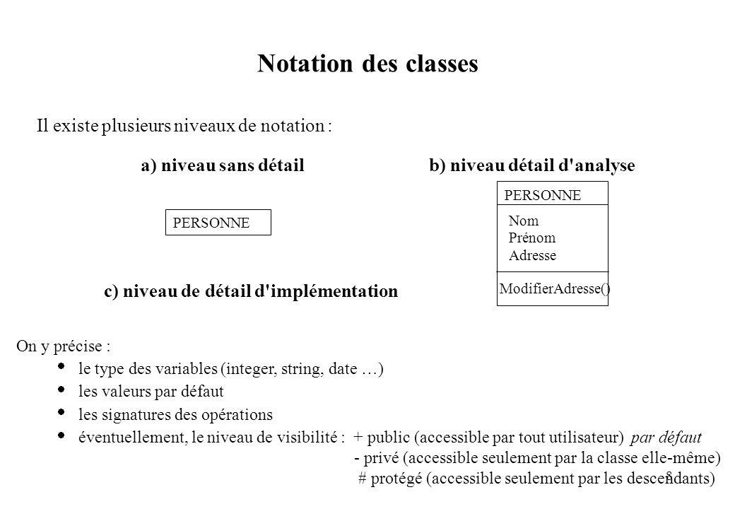 8 Il existe plusieurs niveaux de notation : a) niveau sans détail PERSONNE Nom Prénom Adresse ModifierAdresse() b) niveau détail d'analyse On y précis