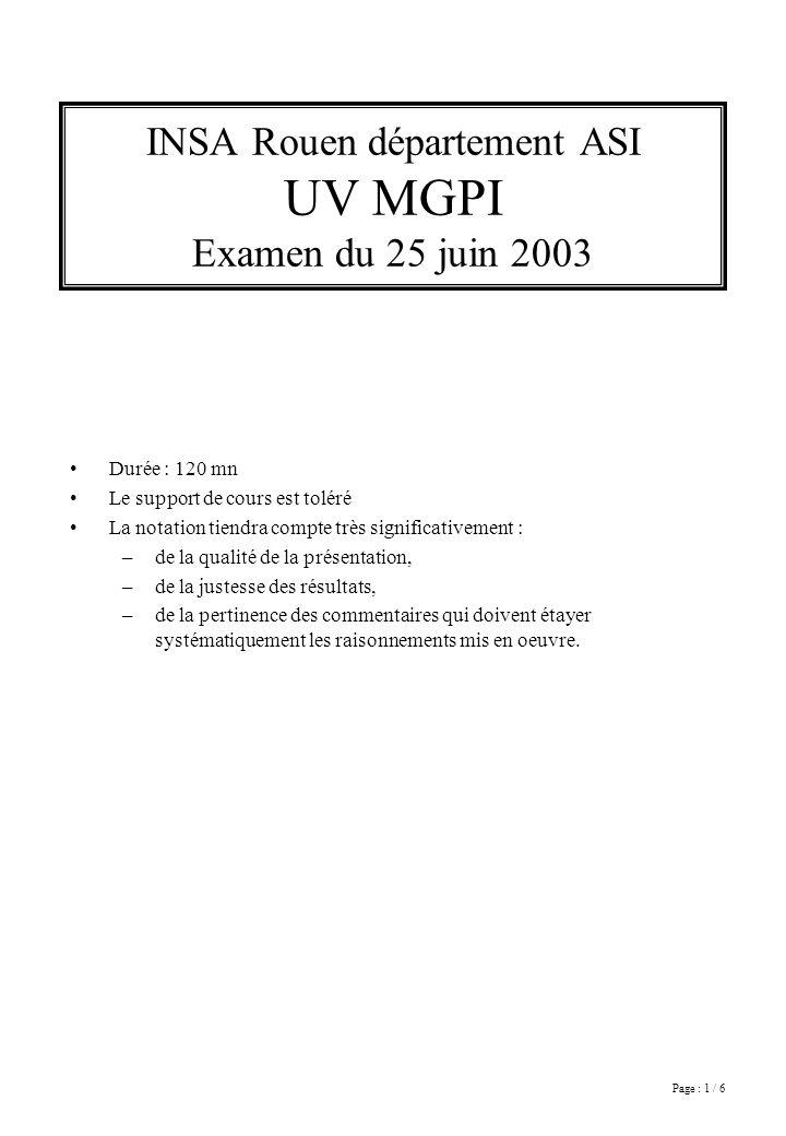 Page : 1 / 6 INSA Rouen département ASI UV MGPI Examen du 25 juin 2003 Durée : 120 mn Le support de cours est toléré La notation tiendra compte très s