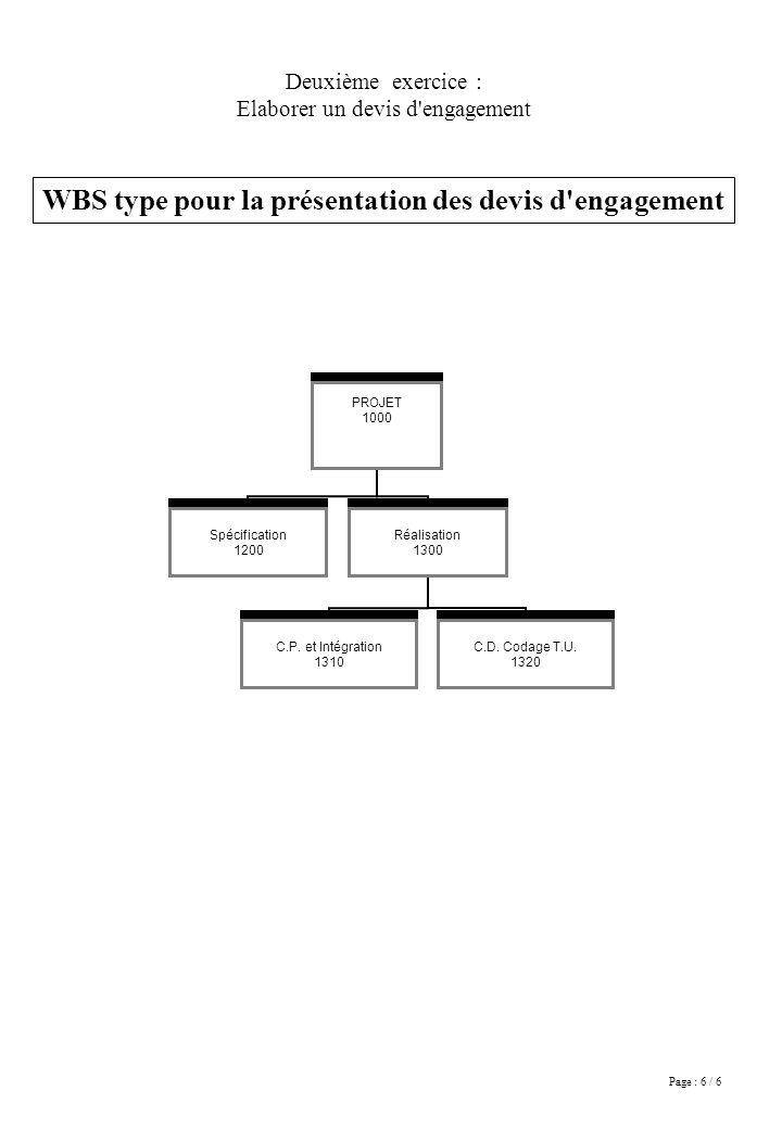 Page : 6 / 6 Deuxième exercice : Elaborer un devis d engagement WBS type pour la présentation des devis d engagement