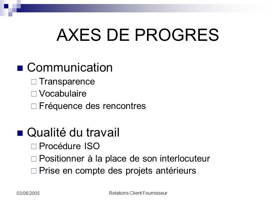 Relations Client Fournisseur 03/06/2005 AXES DE PROGRES Communication Transparence Vocabulaire Fréquence des rencontres Qualité du travail Procédure I