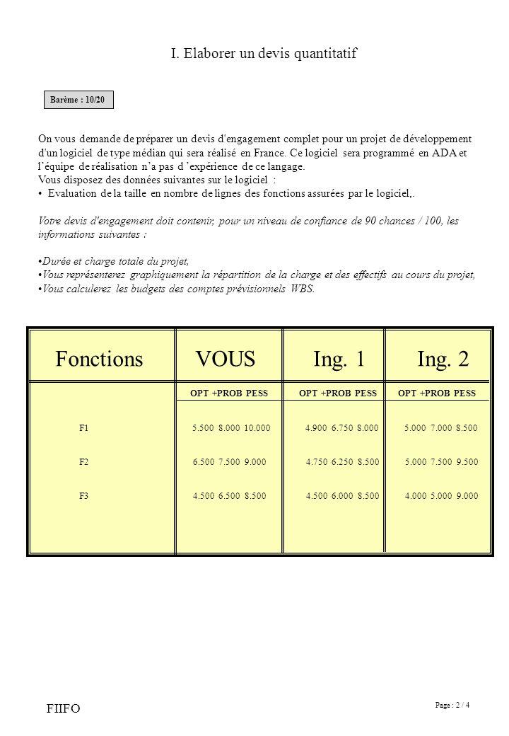 Page : 3 / 4 FIIFO Structure de la WBS : Le prix de revient de lhomme mois est de 5 000 Euros
