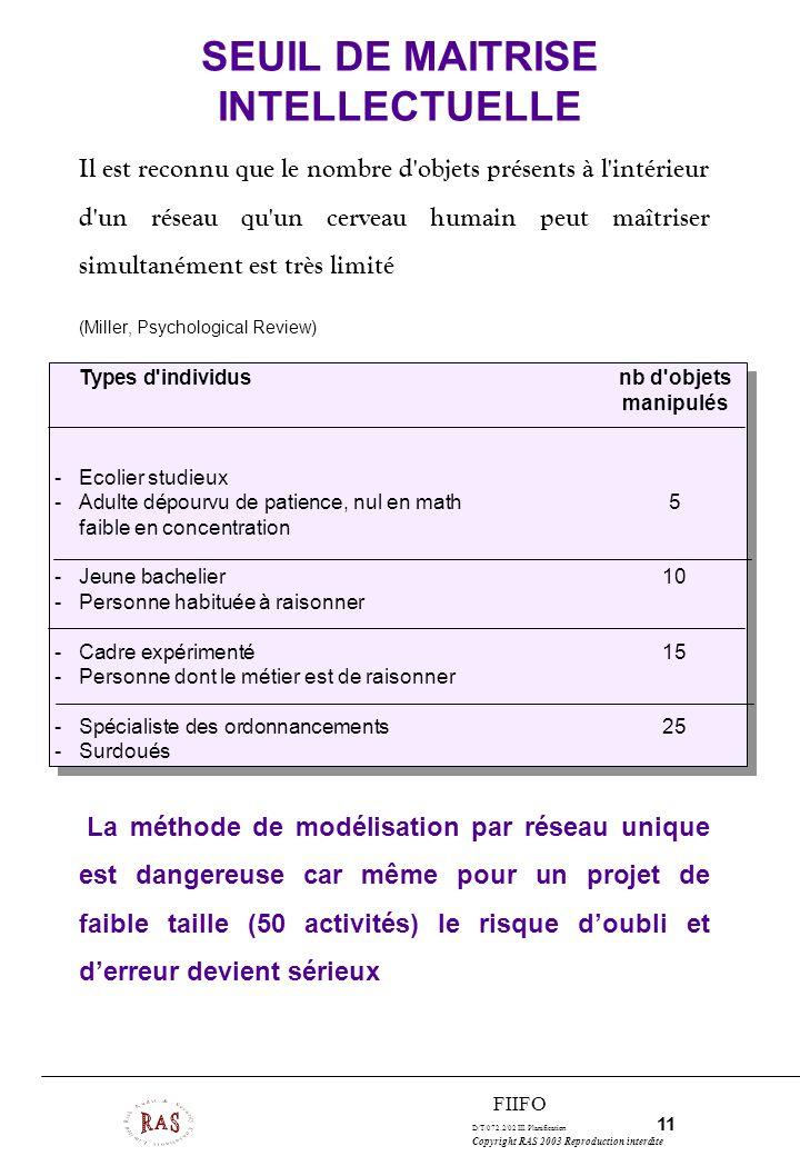 D/T/072.2/02 III. Planification 11 Copyright RAS 2003 Reproduction interdite FIIFO Il est reconnu que le nombre d'objets présents à l'intérieur d'un r