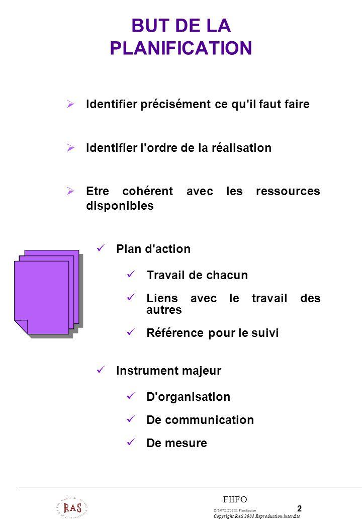 D/T/072.2/02 III. Planification 2 Copyright RAS 2003 Reproduction interdite FIIFO BUT DE LA PLANIFICATION Identifier précisément ce qu'il faut faire I