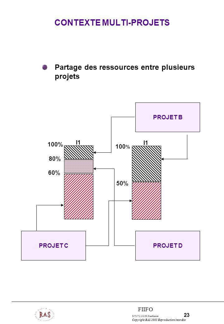 D/T/072.2/02 III. Planification 23 Copyright RAS 2003 Reproduction interdite FIIFO CONTEXTE MULTI-PROJETS Partage des ressources entre plusieurs proje