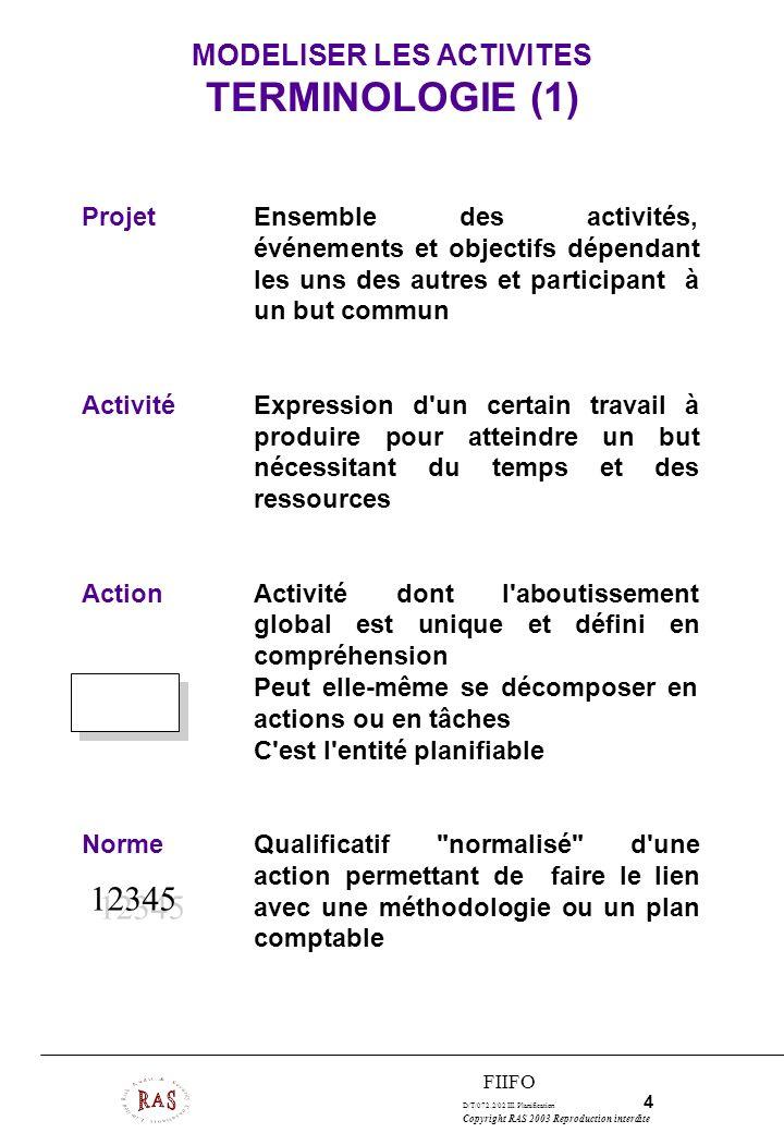 D/T/072.2/02 III. Planification 4 Copyright RAS 2003 Reproduction interdite FIIFO ProjetEnsemble des activités, événements et objectifs dépendant les