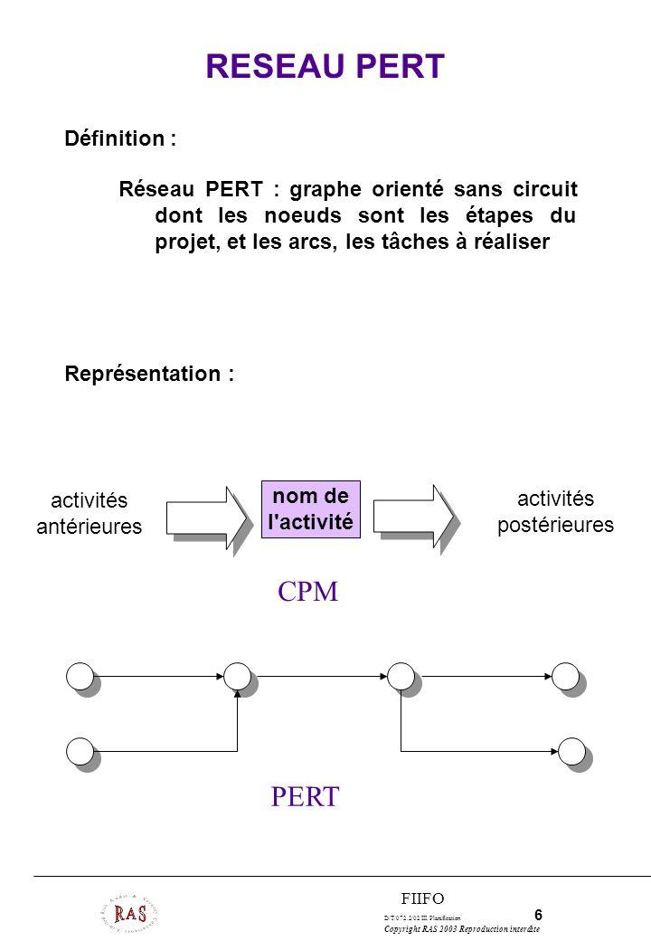 D/T/072.2/02 III. Planification 6 Copyright RAS 2003 Reproduction interdite FIIFO RESEAU PERT Définition : Réseau PERT : graphe orienté sans circuit d