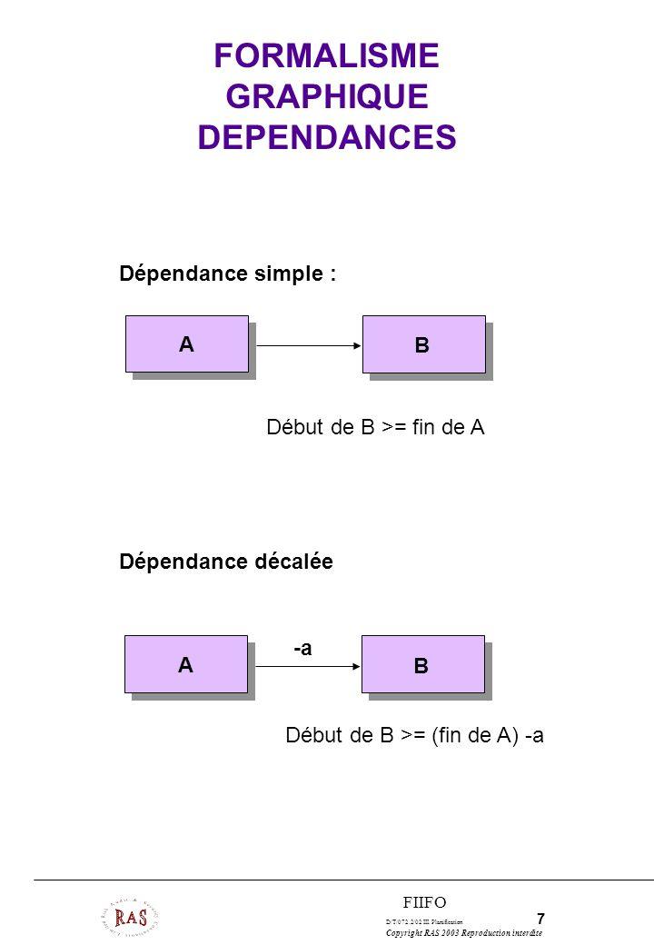 D/T/072.2/02 III. Planification 7 Copyright RAS 2003 Reproduction interdite FIIFO FORMALISME GRAPHIQUE DEPENDANCES Dépendance simple : Dépendance déca