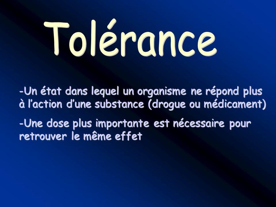 -Un état dans lequel un organisme ne répond plus à laction dune substance (drogue ou médicament) -Une dose plus importante est nécessaire pour retrouv