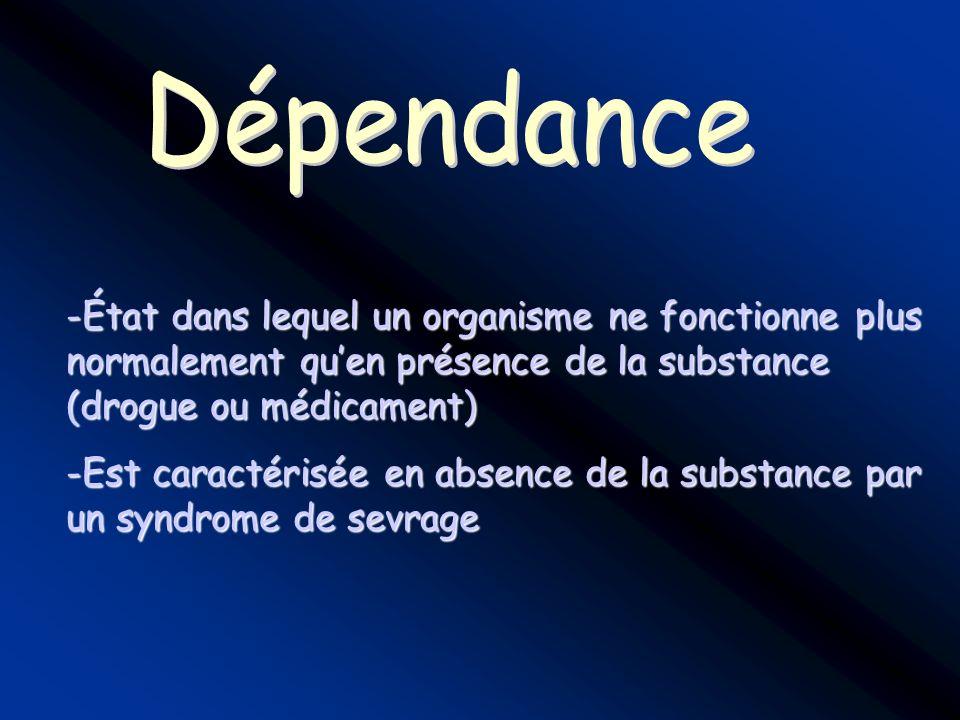 -État dans lequel un organisme ne fonctionne plus normalement quen présence de la substance (drogue ou médicament) -Est caractérisée en absence de la
