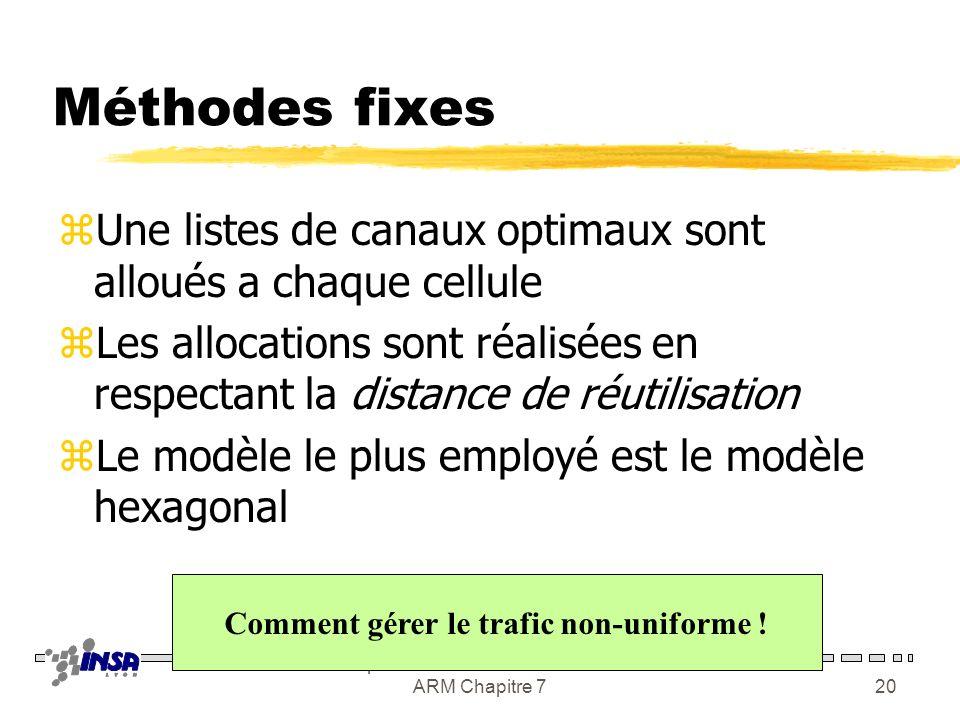 Planification Allocation de canaux METHODES FIXES