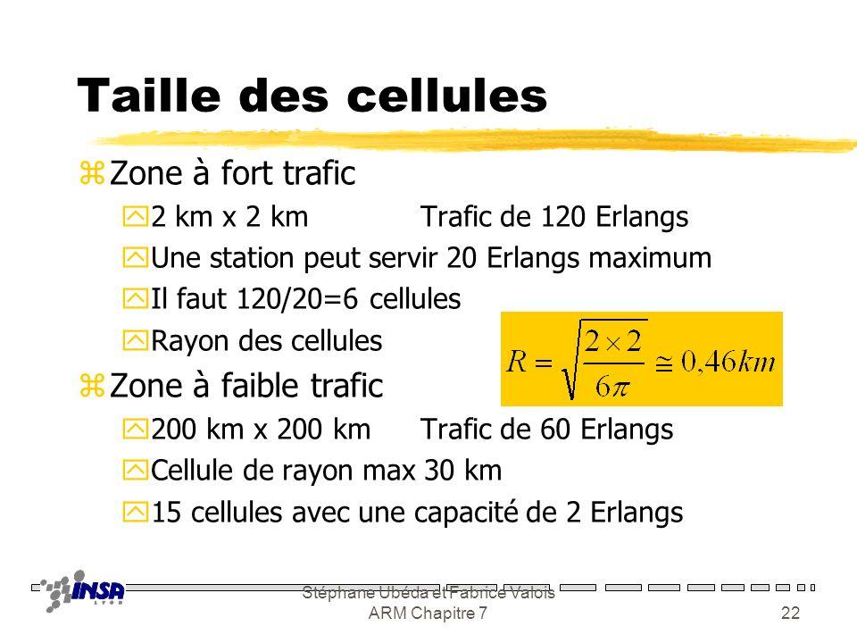 Stéphane Ubéda et Fabrice Valois ARM Chapitre 721 Pavage hexagonal