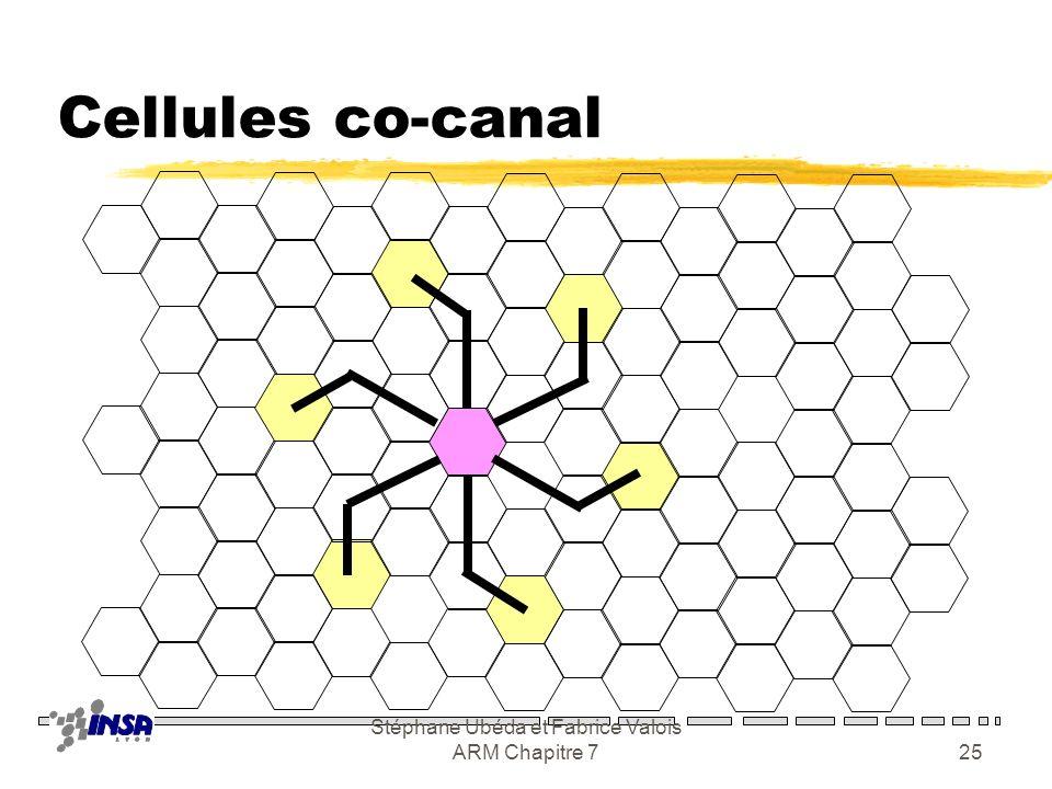 Stéphane Ubéda et Fabrice Valois ARM Chapitre 724 Facteur de réutilisation zFacteur 1/N zGéométrie hexagonale y6 cellules co-canal yN=i 2 +ij+j 2