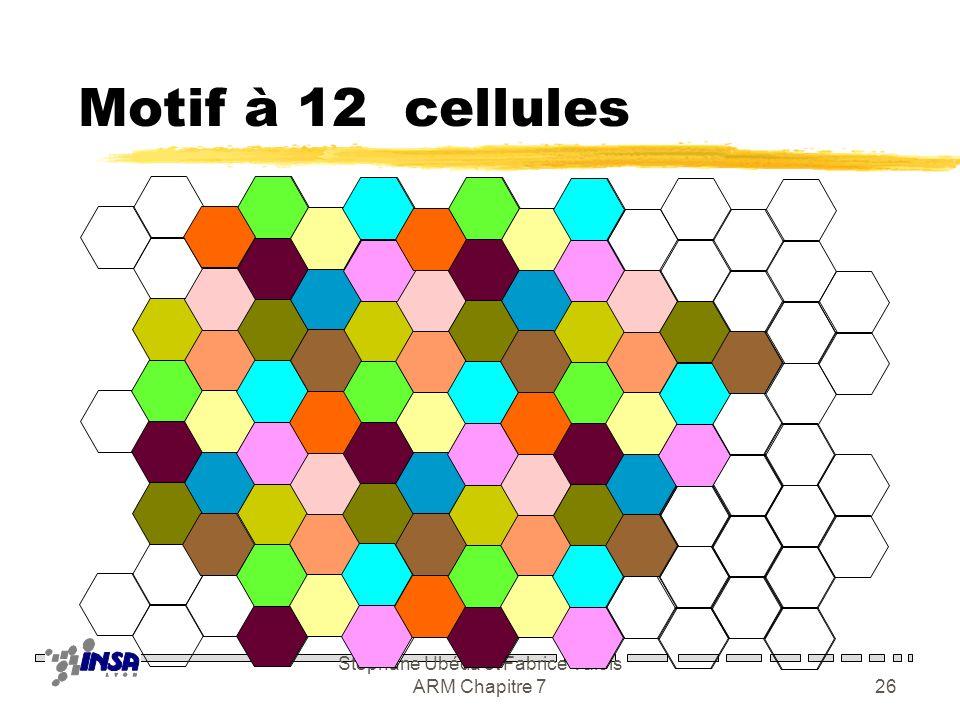 Stéphane Ubéda et Fabrice Valois ARM Chapitre 725 Cellules co-canal