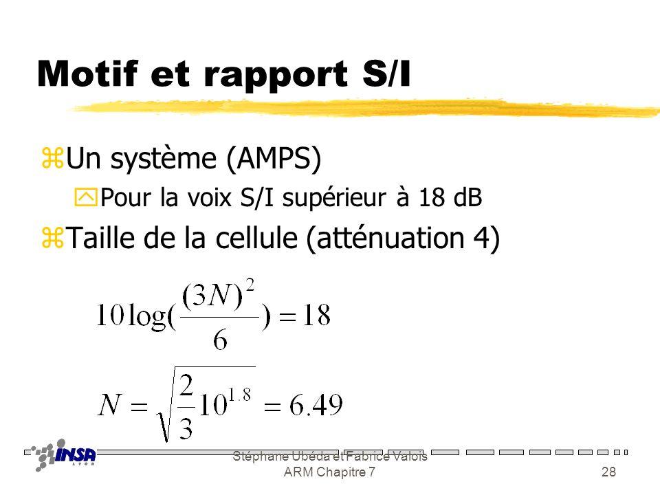 Stéphane Ubéda et Fabrice Valois ARM Chapitre 727 Facteur de réutilisation co-canal zModèle hexagonal yCellule de même taille