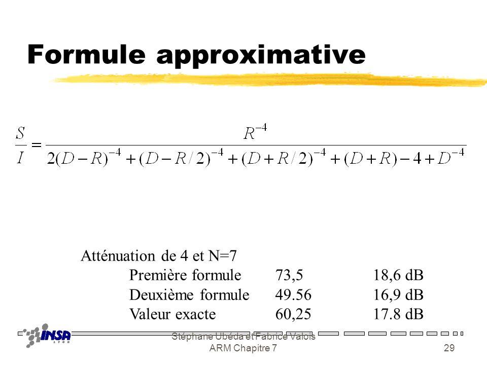 Stéphane Ubéda et Fabrice Valois ARM Chapitre 728 Motif et rapport S/I zUn système (AMPS) yPour la voix S/I supérieur à 18 dB zTaille de la cellule (a