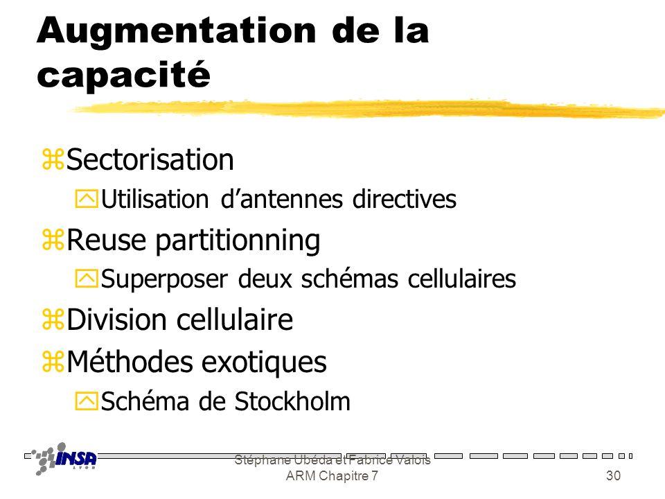 Stéphane Ubéda et Fabrice Valois ARM Chapitre 729 Formule approximative Atténuation de 4 et N=7 Première formule73,518,6 dB Deuxième formule49.5616,9