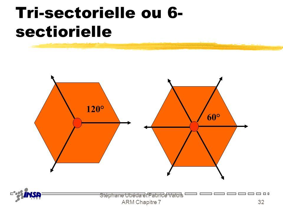 Stéphane Ubéda et Fabrice Valois ARM Chapitre 731 Sectorisation Centre de cellule sectorisée Regroupement de cellules