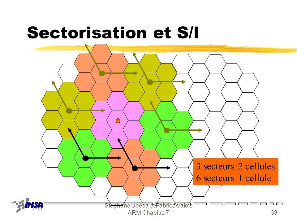 Stéphane Ubéda et Fabrice Valois ARM Chapitre 732 Tri-sectorielle ou 6- sectiorielle 120° 60°