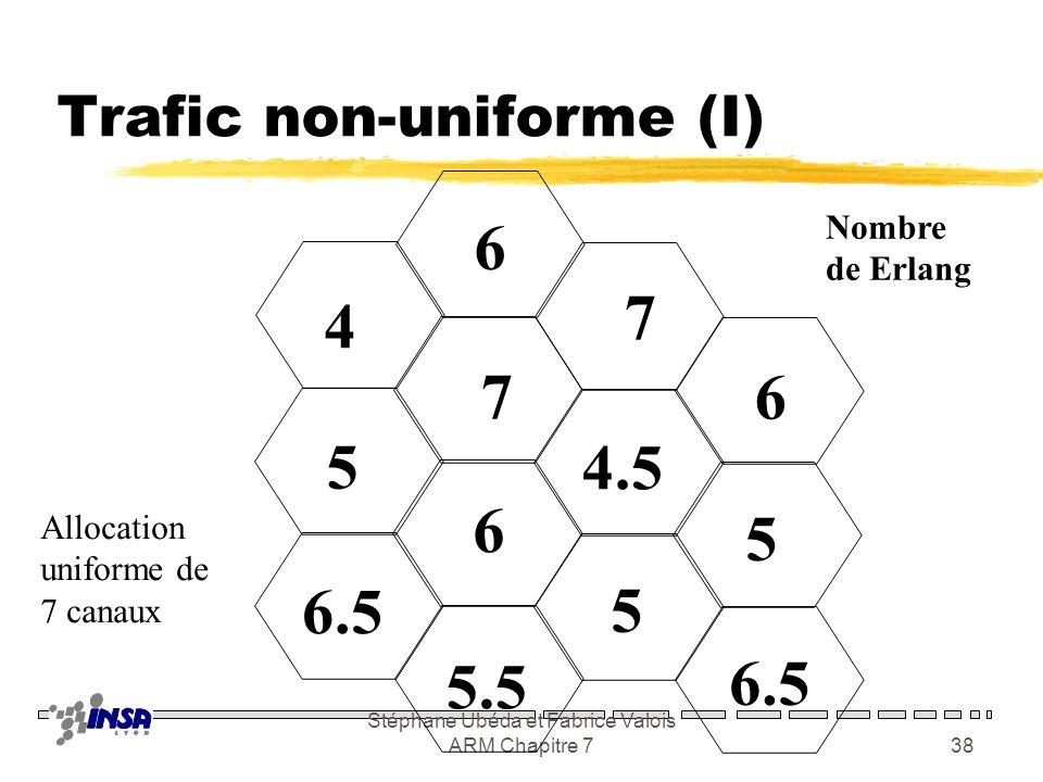 Stéphane Ubéda et Fabrice Valois ARM Chapitre 737 5 4 3 1 2 6 Motif de Stockholm 6 5 4 3 2 1 1 2 3 4 5 6