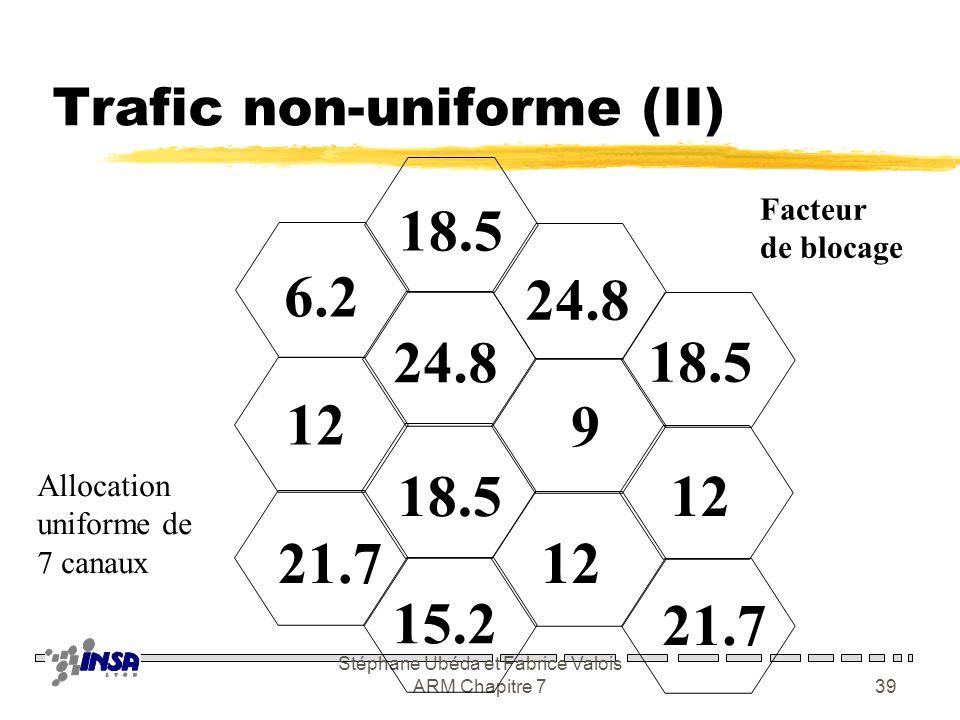 Stéphane Ubéda et Fabrice Valois ARM Chapitre 738 Trafic non-uniforme (I) Allocation uniforme de 7 canaux 6 4.5 6 5 5 5.5 6.5 5 4 6 7 7 Nombre de Erla