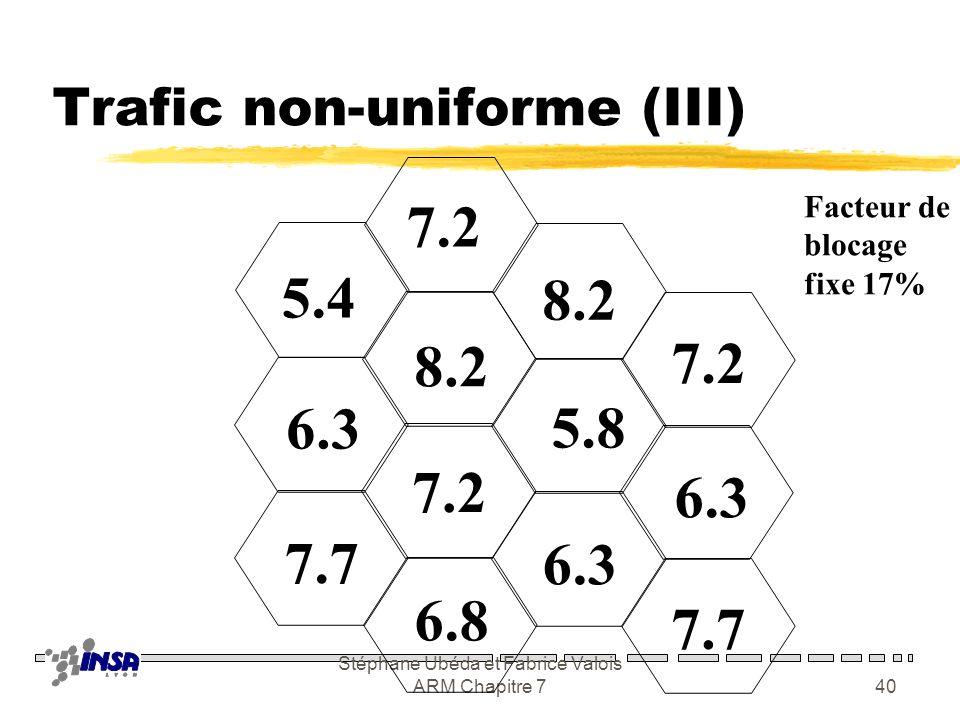 Stéphane Ubéda et Fabrice Valois ARM Chapitre 739 Trafic non-uniforme (II) Allocation uniforme de 7 canaux 18.5 9 12 15.2 21.7 12 6.2 18.5 24.8 Facteu