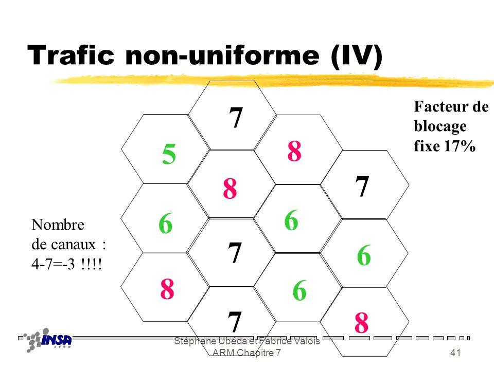 Stéphane Ubéda et Fabrice Valois ARM Chapitre 740 Trafic non-uniforme (III) 7.2 5.8 7.2 6.3 6.8 7.7 6.3 5.4 7.2 8.2 Facteur de blocage fixe 17%